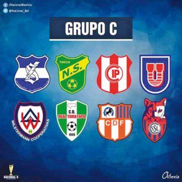 Copa: Hoy sortean el Grupo C