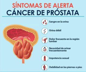 Próstata inflamada: Los 40 en los hombres