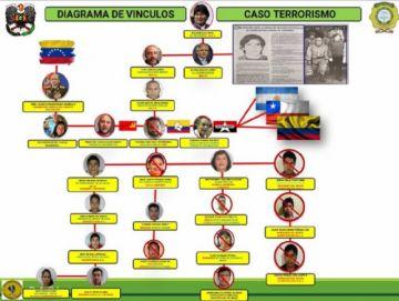 """Policía denuncia """"narcoterrorismo"""" en el que estaría involucrado Evo Morales"""