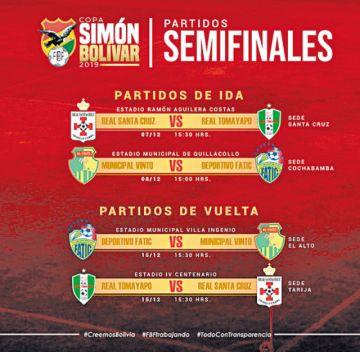 """Copa: """"Semis"""" definidas"""
