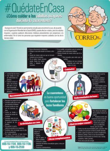 Coronavirus ¿Cómo cuidar de los niños y los adultos mayores?