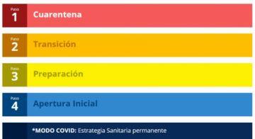 """Chile cierra fronteras y pone en marcha su plan """"Paso a Paso"""" que incluye cuarentena"""