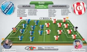 Independiente afronta un nuevo desafío ante Bolívar