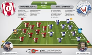Independiente busca sumar en casa ante un alicaído Wilstermann