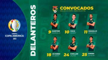 Los 27 convocados de Bolivia para la Copa América