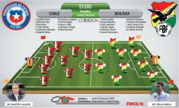 Bolivia se juega gran parte de sus posibilidades en la Copa ante Chile