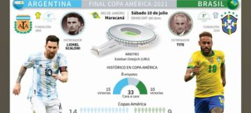 Argentina-Brasil, cinco claves de la final esperada de la Copa América 2021
