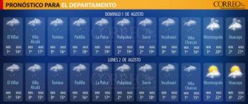 Chuquisaca: El frío seguirá; se prevén lluvias y nevada