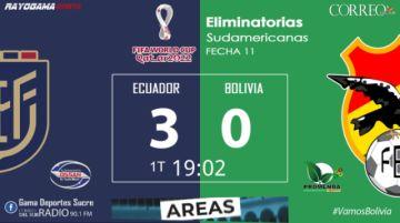 En Vivo: Ecuador 3 - Bolivia 0