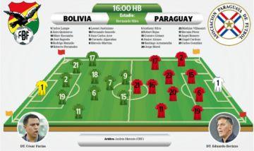 Bolivia, obligada a ganar para seguir de pie