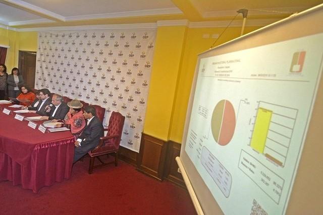 TSE presenta cómputo consolidado del Referéndum 2016