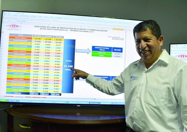 Logran récord en producción de gas