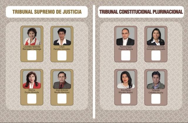 Elecciones Judiciales: Chuquisaca elegirá de entre 32 postulantes