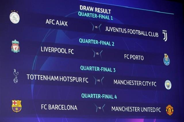 Barça-United y City-Tottenham destacan en cuartos de la Champions