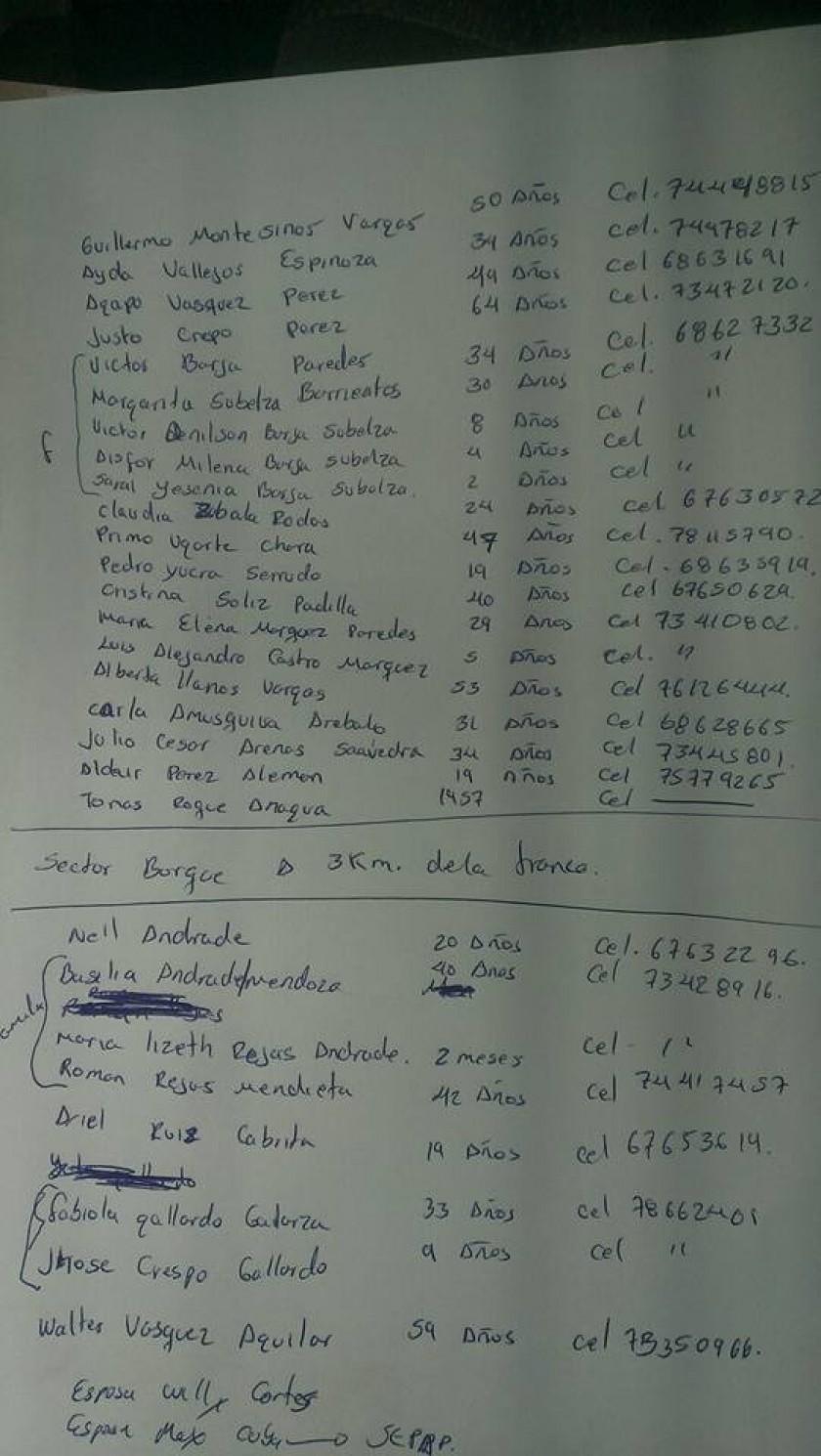 La lista preliminar de pasajeros que ocupan la flota. Foto: Radio Suprema