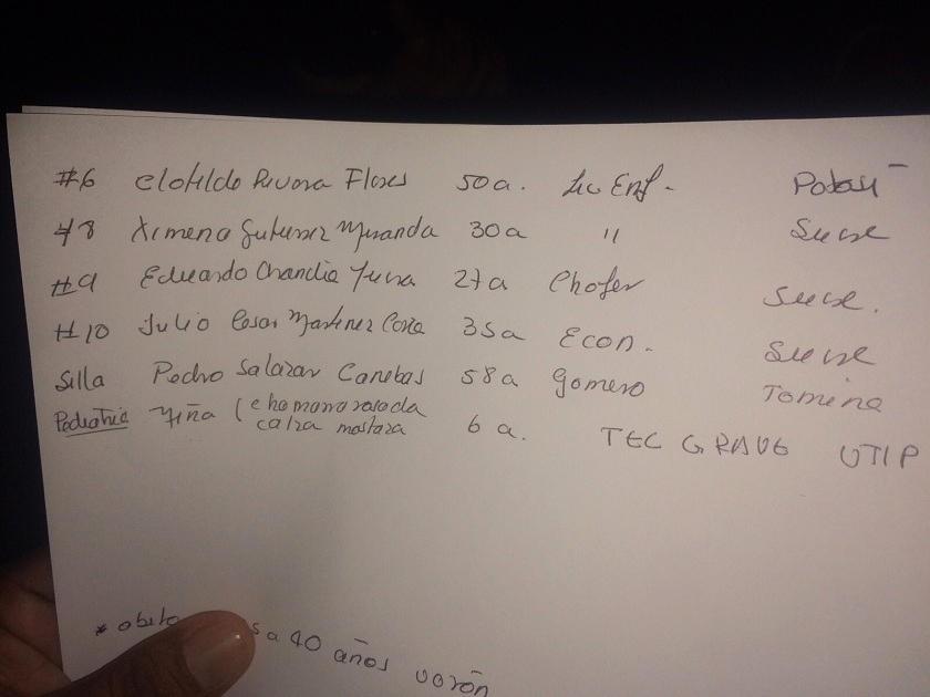 La lista preliminar de los heridos que son atentidos en el hospital Santa Bárbara. Foto: CORREO DEL SUR