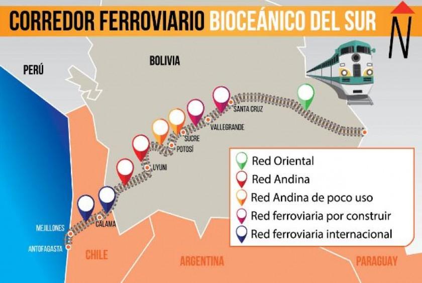 CNC: El sur no presentó al país opción de corredor bioceánico