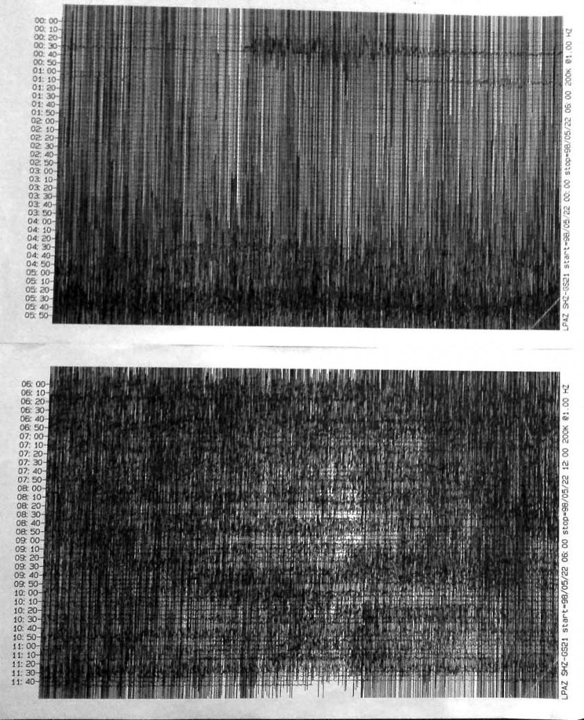 Una imagen del registro sismográfico del temblor del 22 de mayo, en Aiquile, del Observatorio San Calixto.