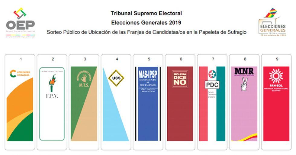 El Tribunal Electoral sorteó la papeleta de sufragio para las elecciones