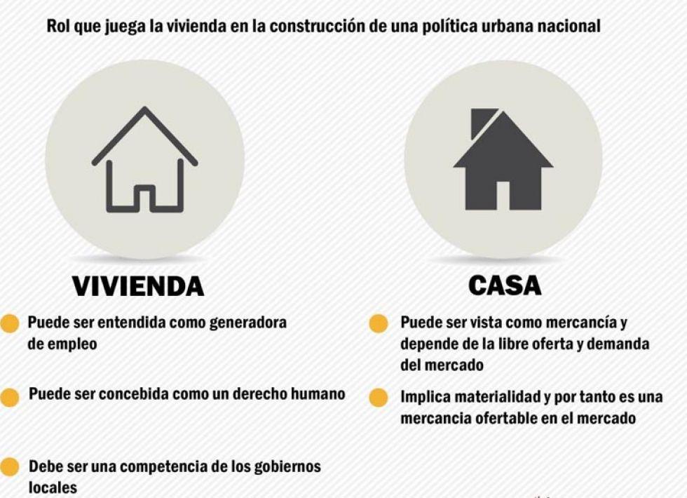 Estudio: Las viviendas crecen más que la población