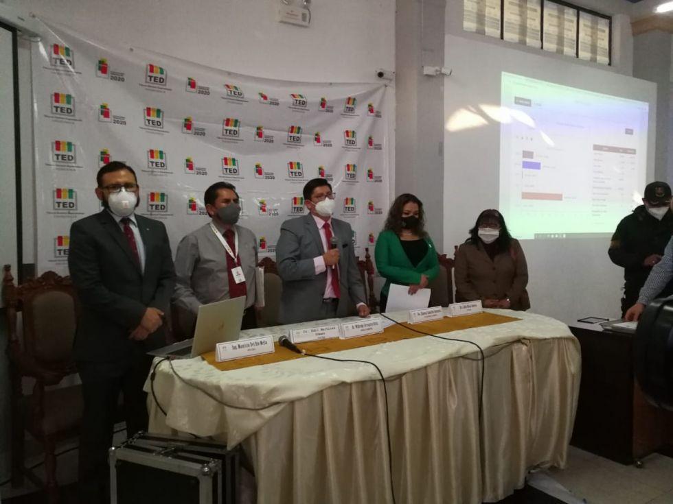 Chuquisaca: El MAS se impone con  apenas tres puntos porcentuales sobre Comunidad Ciudadana